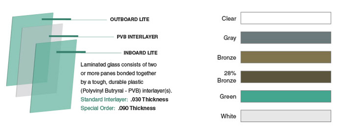 Laminated Glass Diagram